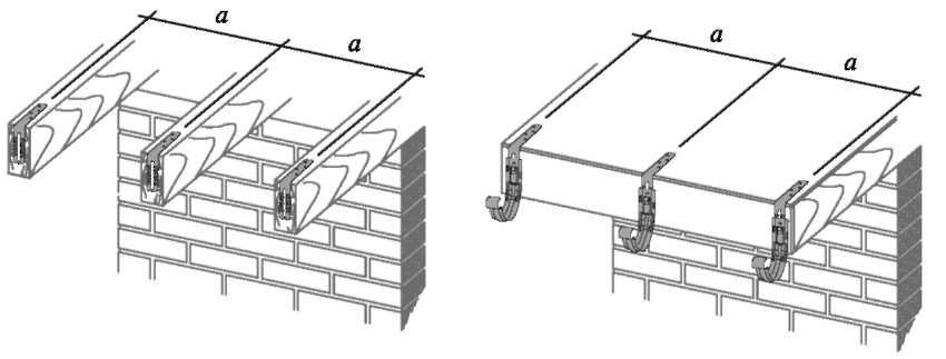 инструкция по установке водосточной системы аквасистем
